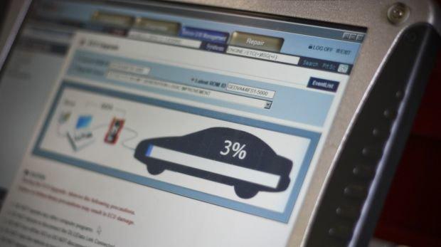 Sehen Sie sich die Pflicht, online kostenlos zu aktualisieren