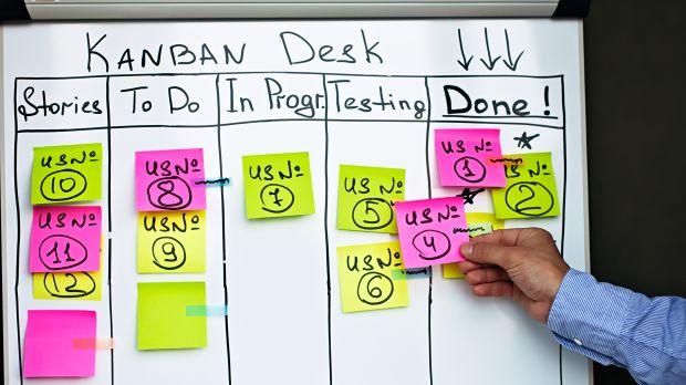 Projektmanagement mit der Kanban-Methode